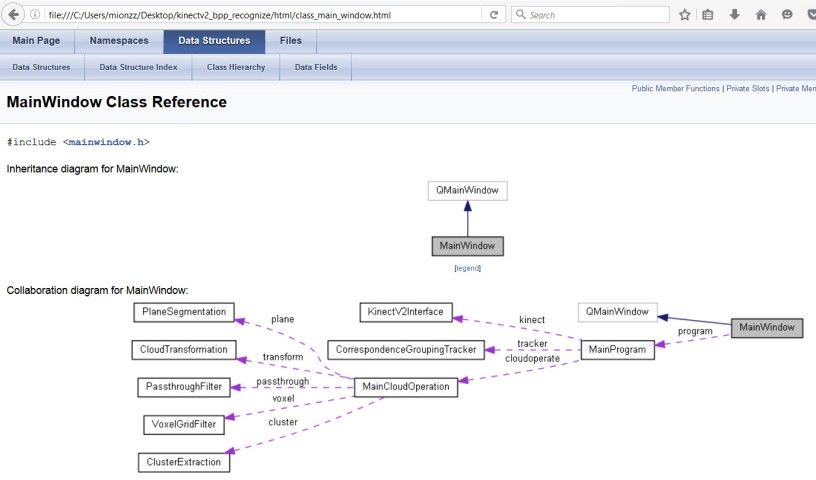 Doxygen generate document of classes mionzwalkthrough doxygen generate document of classes ccuart Choice Image